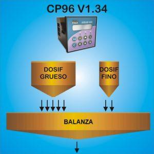 Controlador de dosificación de 1 balanza